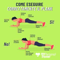 Plank Challenge, E Sport, Trx, Personal Trainer, Pilates, At Home Workouts, Challenges, Nutrition, Wellness