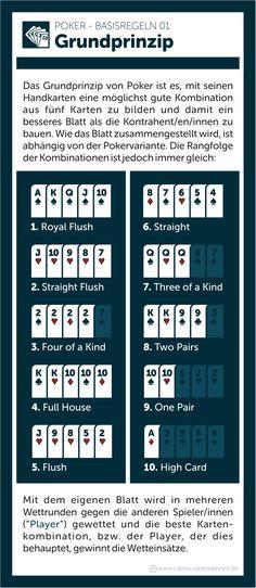 Poker Grundregeln