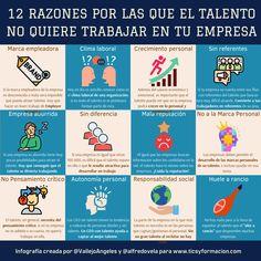 12 razones por las que el talento no quiere trabajar en tu empresa #infografia #rrhh #talento - TICs y Formación No Me Importa, Map, Infographics, Good Job, Te Quiero, Parts Of The Mass, Hipster Stuff, Infographic, Location Map