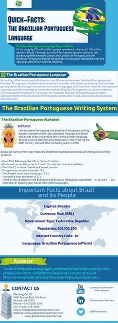 Infographic: Quick facts about Brazil & the Brazilian Portuguese language via @GPITranslates