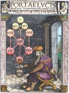 Kabbalistic emblem from Joseph ben Abraham Gikatilla, Portae lucis, 1516, showing the tree of life.