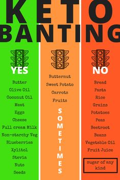 Keto and Banting Food list Banting Food List, No Carb Food List, Banting Recipes, Food Lists, 0 Carb Foods, Olive Oil Pasta, Sweet Potato Bread, Meat Fruit, Grapefruit Diet