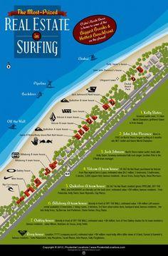 This infographic details some of the most prized real estate in surfing. For a surfer there's nothing sicker than getting barreled in double overh Hawaii Honeymoon, Hawaii Vacation, Hawaii Travel, Vacation Spots, North Shore Hawaii, Hawaii Usa, Hawaii Life, Aloha Hawaii, Flight Booking Sites