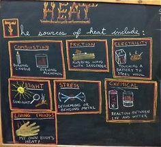 Waldorf ~ 6th grade ~ Physics ~ Heat ~ chalkboard drawing