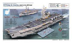 Haz clic en las imágenes para ampliarlas. Fuentes gráficas:3.bp.blogspot.com lne.es