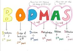 BODMAS – Order of Operations – Julia's School Blog | Mr Williams Maths Maths Classroom Displays, Maths Display, Math Classroom, Classroom Ideas, Fun Math, Math Activities, Special Education Math, Math Charts, Math Notes