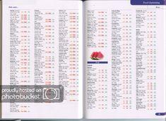 Slimming world food optimising book Slimming World Books, Slimming World Syns List, Slimming World Speed Food, Slimming World Recipes Syn Free, Slimming World Plan, Slimming Eats, Phoenix Song, Speed Foods, Red Day