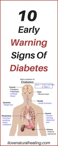 Diabetes is a serious complex condition which can affect the entire body. Diabetes requires daily self care and if complications develop, diabetes can have a significant impact on quality of life and can reduce life expectancy. While there is currently no cure for diabetes, you can live an enjoyable life by learning about the condition and effectively managing it. -10 Early Warning Signs Of Diabetes