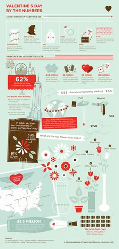 Brave the Woods: V-Day by the Numbers.