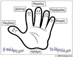 Hand vocabulary