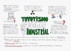 Mapa Mental: Toyotismo e a Terceira Revolucao Industrial