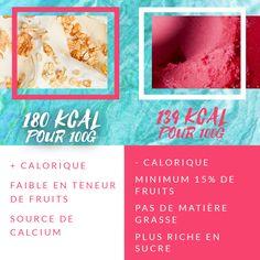Calories glaces vs sorbet.
