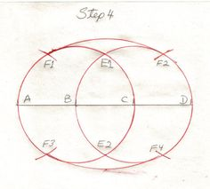 HOW TO DRAW A PERFECT OVAL BY A PAIR OF COMPASS