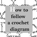 Crochet Tutorial Patterns I've probably already pinned this but just in case-I sure do need this bc diagrams make me crazy - Crochet Symbols, Crochet Motifs, Crochet Diagram, Crochet Chart, Knit Or Crochet, Chrochet, Learn To Crochet, Crochet Stitches, Crochet Hooks
