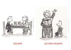 Des dessins pour un emploi du temps en maternelle - Charivari à l'école