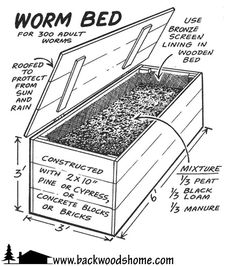 fishing worm farm instructions