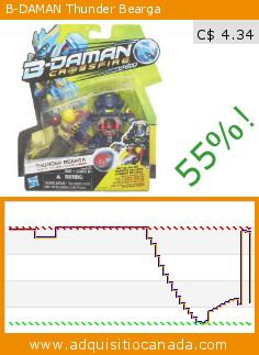 B-DAMAN Thunder Bearga (Toy). Drop 55%! Current price C$ 4.34, the previous price was C$ 9.64. http://www.adquisitiocanada.com/b-daman/thunder-bearga