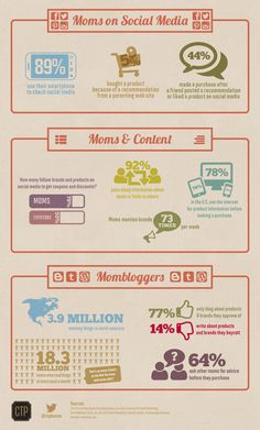 Moms on Social Media #infographic