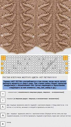 Ажурный узор с волнистым краем |  Искусница: Lace Knitting Patterns, Knitting Charts, Knitting Stitches, Baby Knitting, Stitch Patterns, Le Point, Knit Crochet, Knitted Cushions, Knit Patterns
