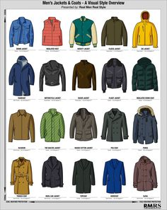 A Man's Guide To Cold-Weather Jackets