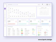 Vito - Admin Dashboard Template by Iqonic Design Dashboard Template, Templates, Design, Stencils, Vorlage, Models