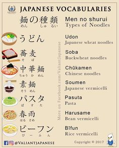 Japanese is a language spoken by more than 120 million people worldwide in countries including Japan, Brazil, Guam, Taiwan, and on the American island of Hawaii. Japanese is a language comprised of characters completely different from Learn Japanese Words, Study Japanese, Japanese Culture, Japanese Language Lessons, Japanese Language Proficiency Test, Japanese For Dummies, Japan Info, Japanese Lifestyle, Turning Japanese