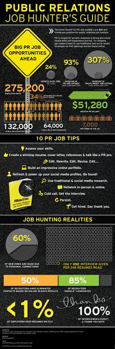 Public Relations Job Hunter's Guide