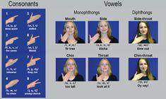 Cued Speech Chart Sign Language Alphabet, American Sign Language, Speech And Language, Speech Therapy Activities, Language Activities, Apraxia, Speech Pathology, Elle Magazine, Medical School