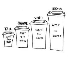 """Coffee Consumption Vs. Sleep"" --Or how I see it, this illustration draws out on which size Starbucks drink to get depending on the amount of sleep you got the night before."