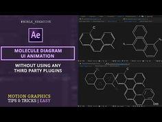 Video's van X sim motion tutorial after effects