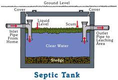 cara membuat septic tank yang baik