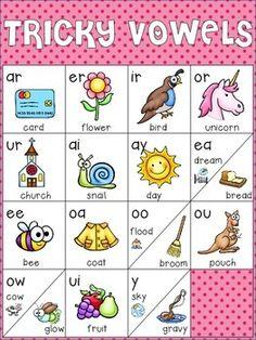 FREE!  PHONICS CHARTS FOR GUIDED READING AND WRITING - TeachersPayTeachers.com