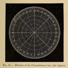 Fig. 81.Astronomy for amateurs.1904. | nemfrog