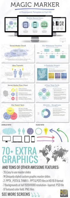 Magic Marker Powerpoint Template - great for eBooks and Online Classrooms