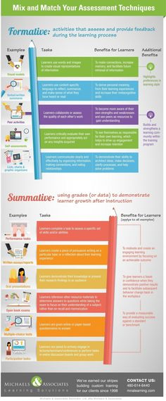 Mix and Match Your Assessment Techniques to Boost Performance Infographic - e-Learning Infographics