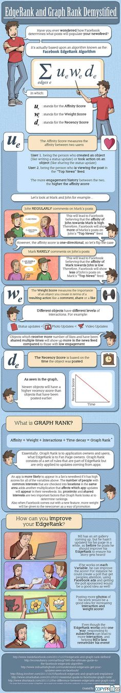 Facebook's Edge Rank and Graph Rank Demystified | For more Infographics and Resources on Digital Marketing please visit www.moverview.com
