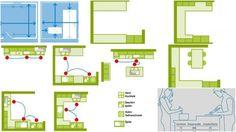 Planificación de profundidad y Organización para el Plan de cocina con éxito