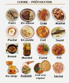 cuisine - préparation