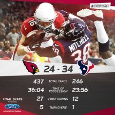 Postgame stats following the 2016 third preseason game presented by Arizona Ford Dealers buyfordnow.com