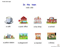 Paradiso delle mappe: Inglese Toys Shop, Learn English, Playground, Learning, Studio, School, Kids, Geography, Learning English