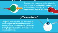 Ojo con el Glaucoma #infografia #infographic #health