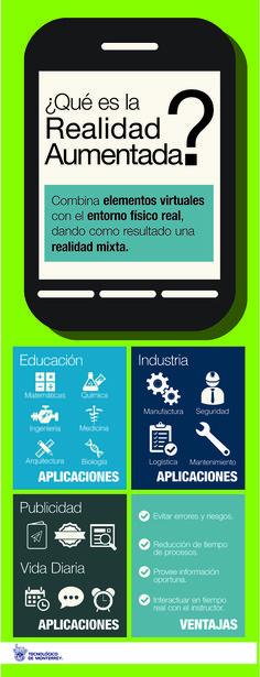 Qué es la realidad #aumentada Augmented Reality, Virtual Reality, New Tricks, New Technology, Multimedia, Middle School, Coding, Teacher, Social Media