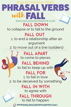 14 Phrasal Verbs with FALL with meanings - English Lesson via Skype English Vocabulary List, Teaching English Grammar, English Writing Skills, English Language Learning, English Lessons For Kids, Learn English Words, English Study, English Phrases, English Idioms