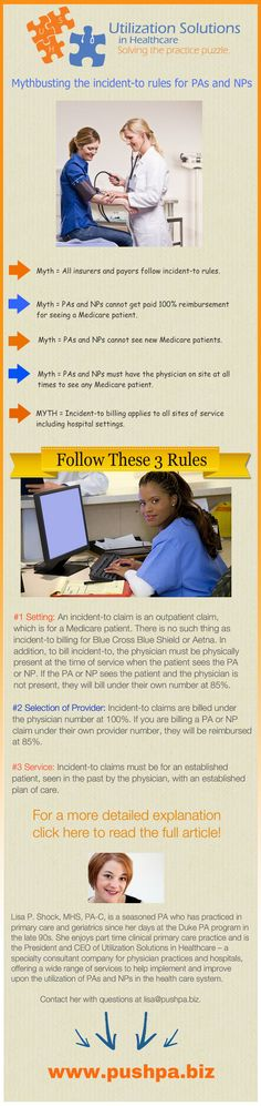 Since the creation of incident-to billing for non-physician providers (Physician Assistants – PAs, Nurse Practitioners – NPs) by the Centers for Medicare and Medicaid Services (CMS), there has been significant confusion regarding proper billing and reimbursement for claims. I have often referred to the concept of incident-to billing as the most misunderstood and misattributed billing issue for PAs and NPs, hence the multiple MYTHS applied to this concept above.