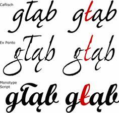 Polish Diacritics: how to?