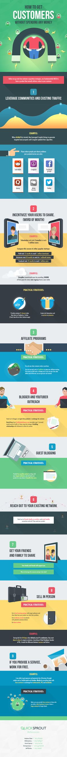 How To Get Customers (Without Spending Any Money) - #infographic #marketing