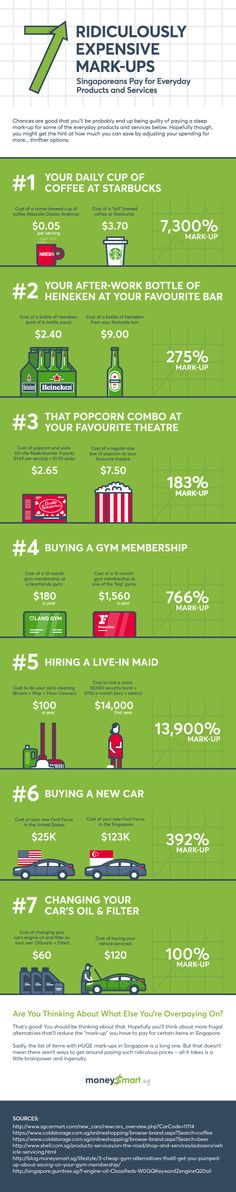 MoneySmart Infographics on Behance