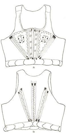 kvinna03. Bohuslan Swedish Fashion, Folk Fashion, Pattern Cutting, Pattern Making, Folk Costume, Costumes, Fairy Clothes, Hardanger Embroidery, Period Outfit