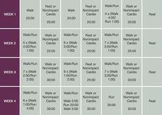 Beginner's guide to running | My Fitness Pal | 4 week schedule