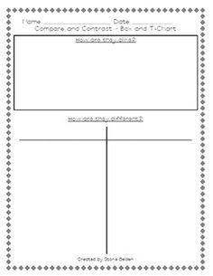 compare and contrast graphic organizer template - top hat venn diagram organizer top hat scale elsavadorla